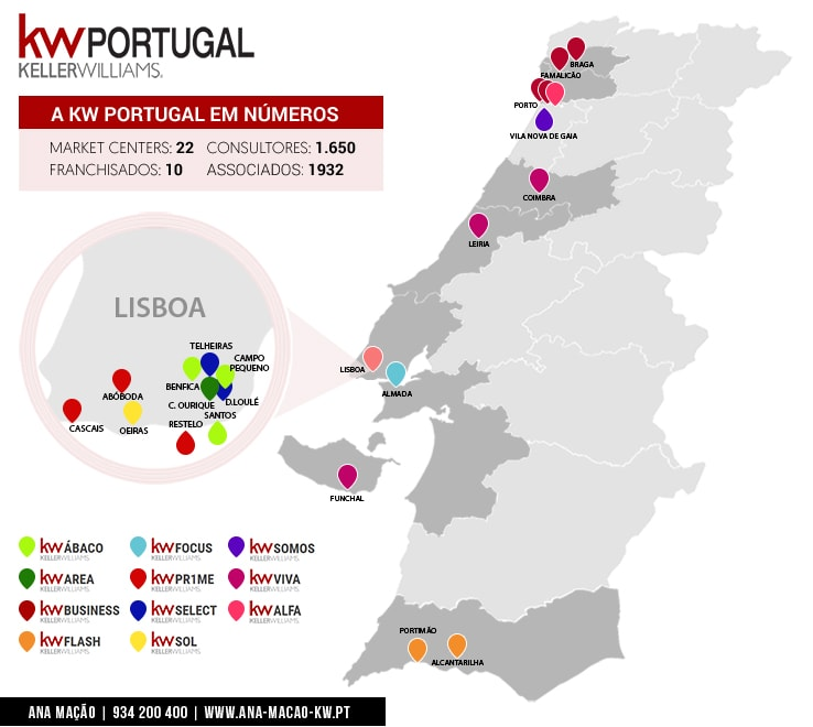 KW Portugal - Map - Numbers