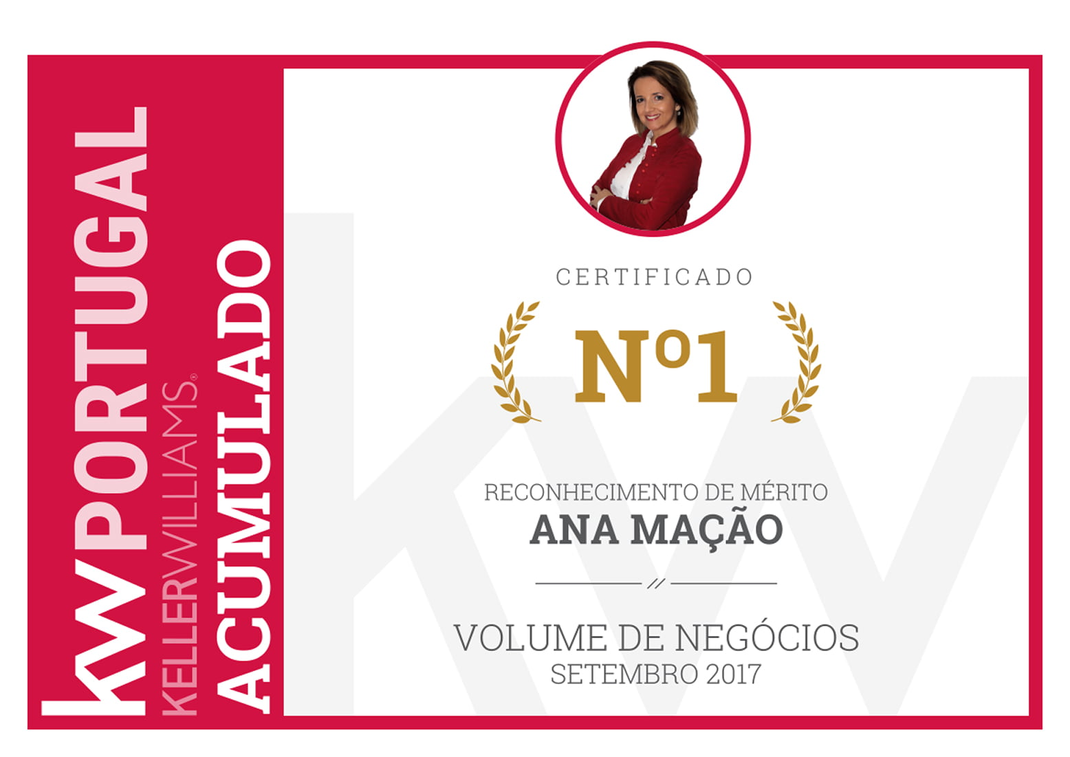 1re place - National Top KW - Total accumulé - Septembre 2017