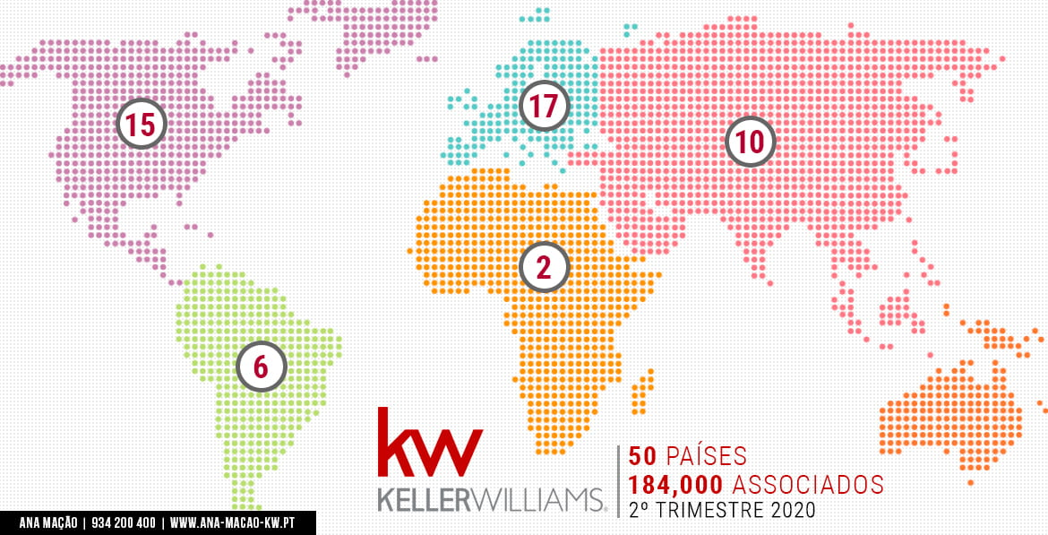 The distribution of KW-Keller Williams worldwide, in Q2 2020