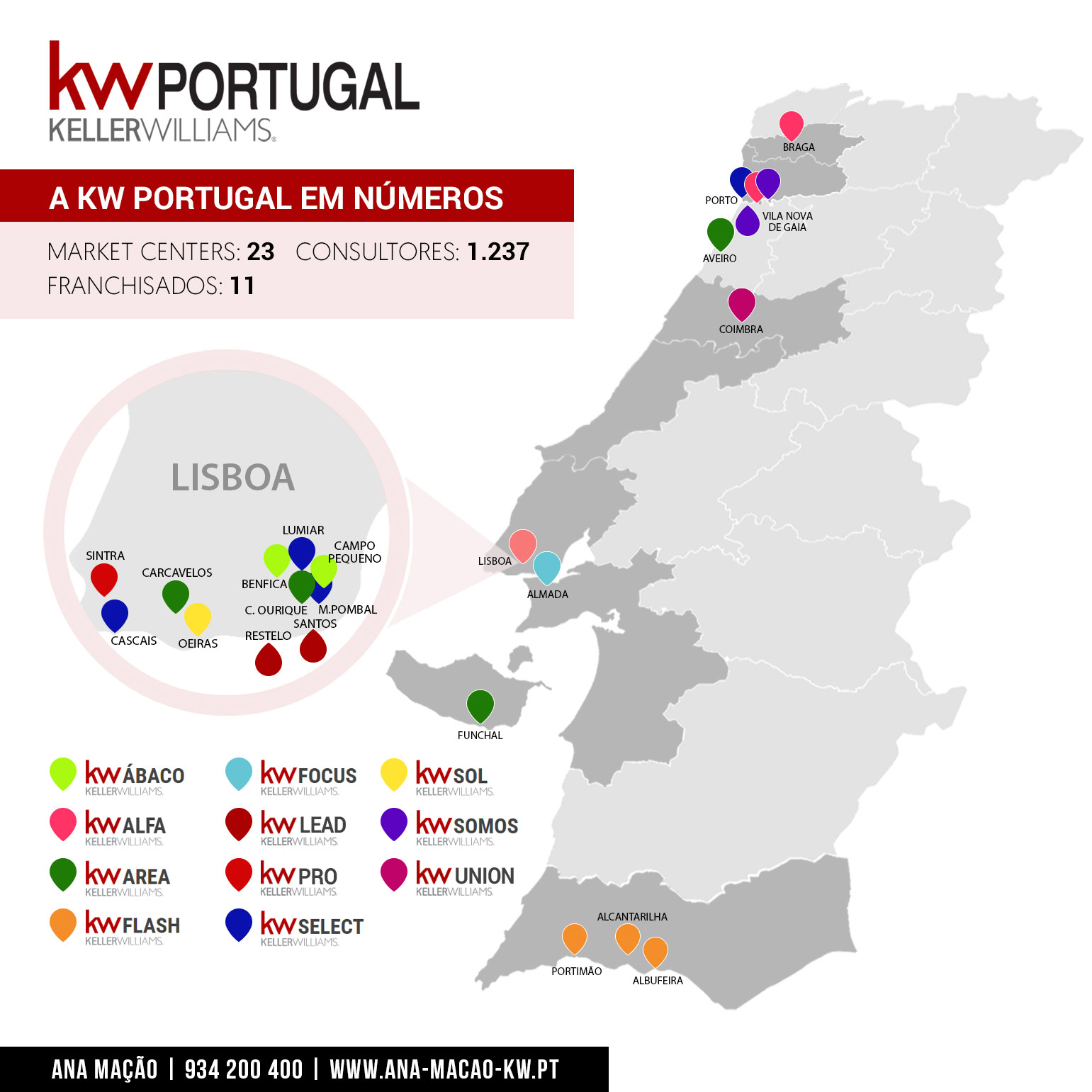KW Portugal Franchisees and Market Centers Map - Sept. 2019