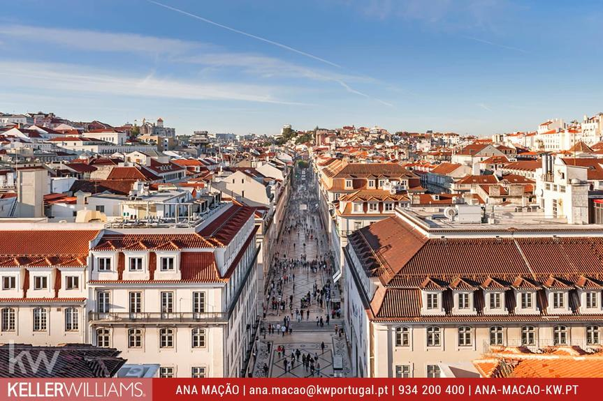 Current overview of the Lisbon real estate market