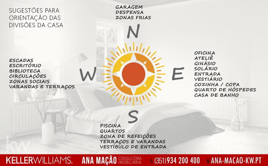 Exposição solar nas casas