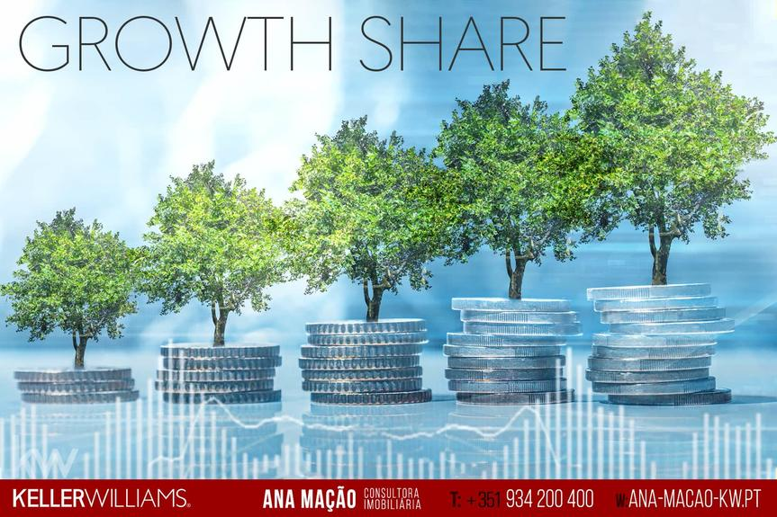 Growth Share - Keller Williams