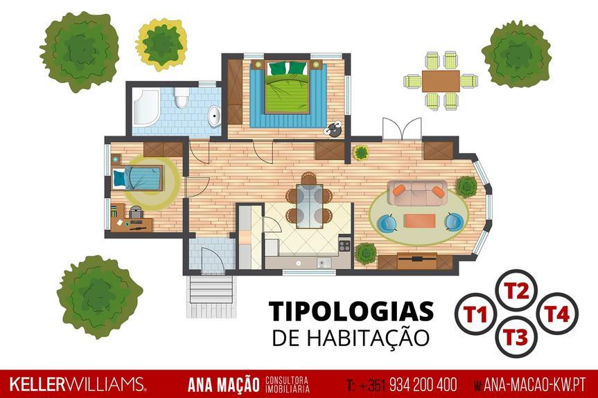 Tipologias de Habitação